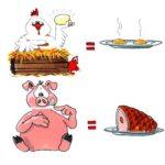 Em melhoria contínua precisamos de mais porcos comprometidos e menos galinhas envolvidas